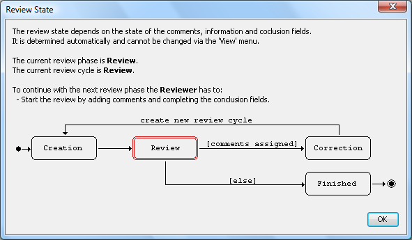Overall Review Phase Dialog.
